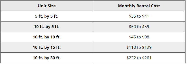 Sizes and Monthly Costs of Extra Space Storage's Unit