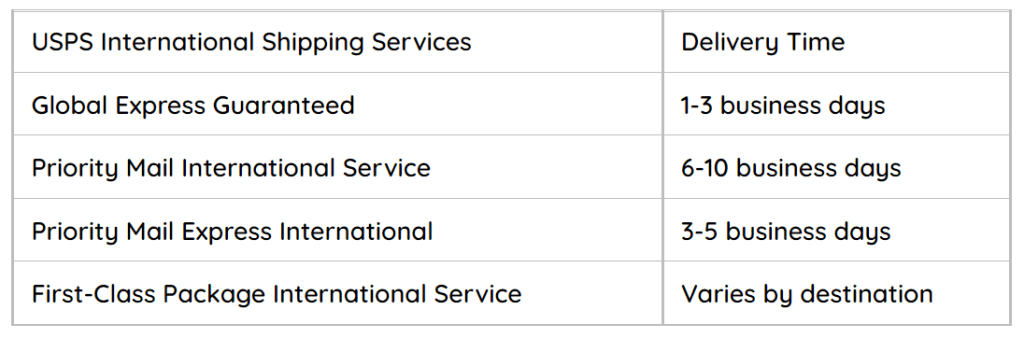 International Mail & Shipping Services